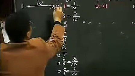 小数的意义-四年级-朱国荣 2008杭州千课万人课堂录像展示